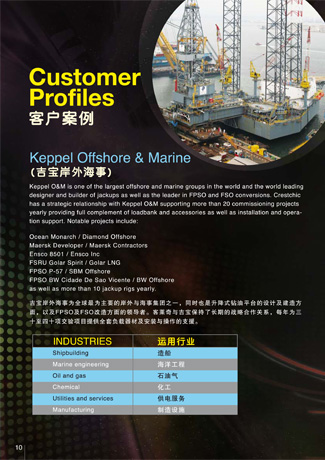 Crestchic (Asia-Pacific) | Brochure Design